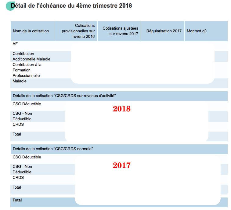 Csg Deductible Et Non Deductible Le Foutoir De 2018 Federation